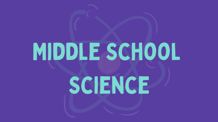 Thumbnail for channel Middle School Science