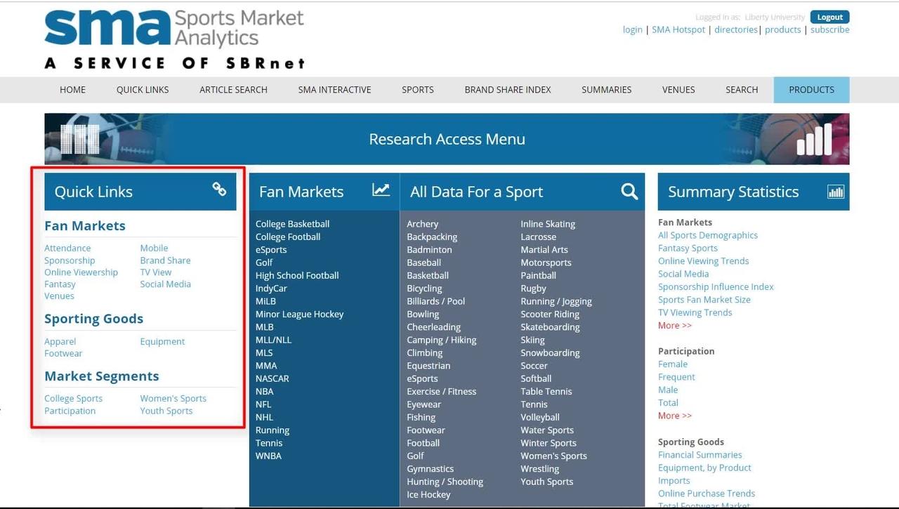 How to Use SMA: Sports Market Analytics