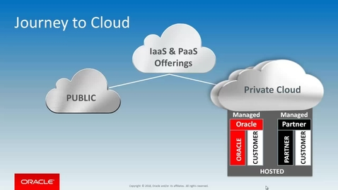 Thumbnail for entry Enhance Customer Choice by Selling Private Cloud Using the RTU Structure