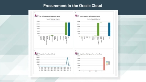 Thumbnail for entry Procurement in the Oracle Cloud