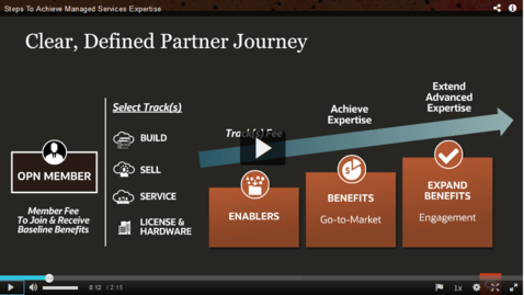 Thumbnail for entry Steps To Achieve Managed Services Expertise