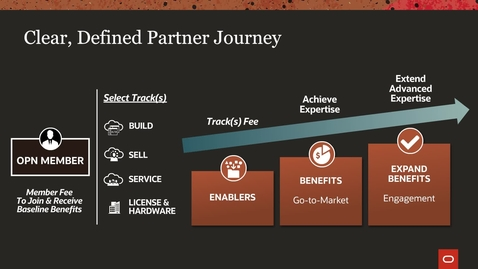 Thumbnail for entry Steps To Achieve Cloud Solutions Provider Expertise