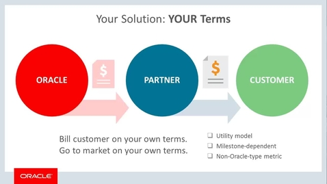 Thumbnail for entry Go To Market On Your Own Terms with MSP Program Payment Plan Solutions