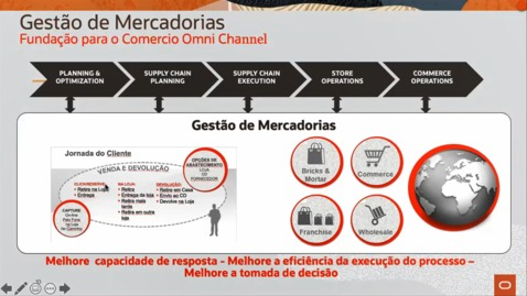 Thumbnail for entry Varejo - Gestão de Mercadorias com Oracle Retail (em português)