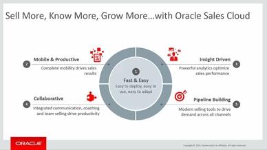 Sales Cloud Outlook Integration Demo - Oracle Video Hub