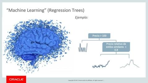 [Webcast Español] Machine Learning en Retail