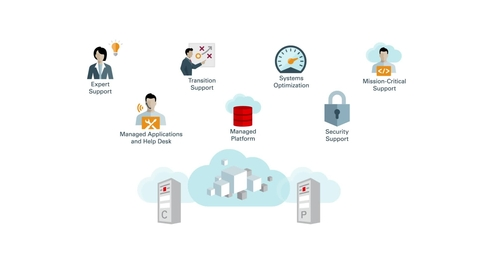 Thumbnail for entry Let Oracle Help Transform Your Tomorrow, Today