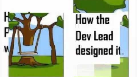 Thumbnail for entry 2.1 Software Development Life Cycle [SDLC]