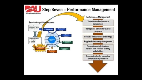 Thumbnail for entry Step 7 Performance Management