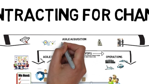 Thumbnail for entry Contracting for Change (Agile)