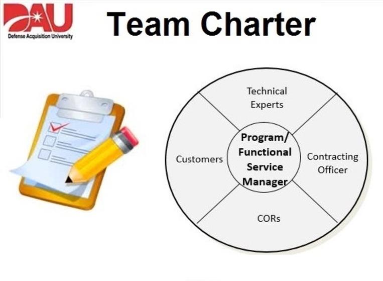 Team Charter Template | Team Charter Defense Acquisition University