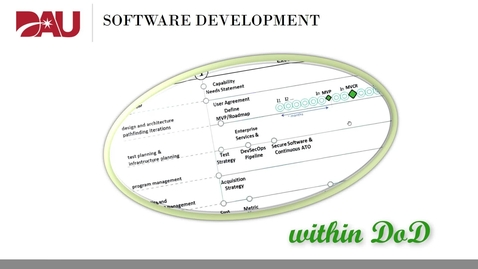 Thumbnail for entry Software Development