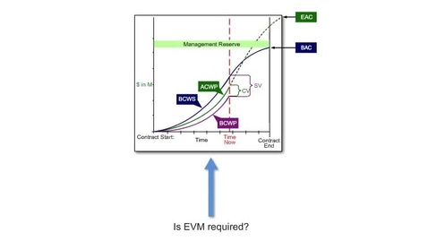 Thumbnail for entry Applying Earned Value Management (EVM) to Contracts