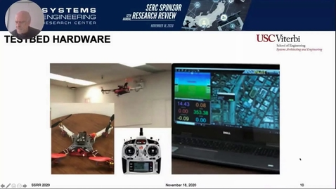 Thumbnail for entry SSRR 2020: WRT-1019: Adaptive Cyber-Physical-Human Systems Testbed