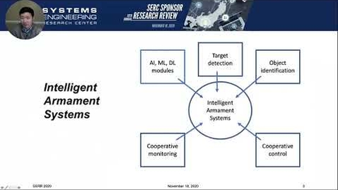 Thumbnail for entry SSRR 2020: ART-009: Intelligent Defense Systems