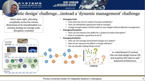 Thumbnail for entry SSRR 2020: ART-010: Managing System-of-Systems Complexity for Distributed Command and Control