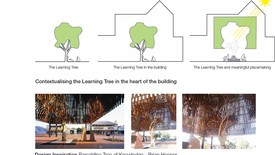 Thumbnail for entry Picture 17 - Learning tree concept