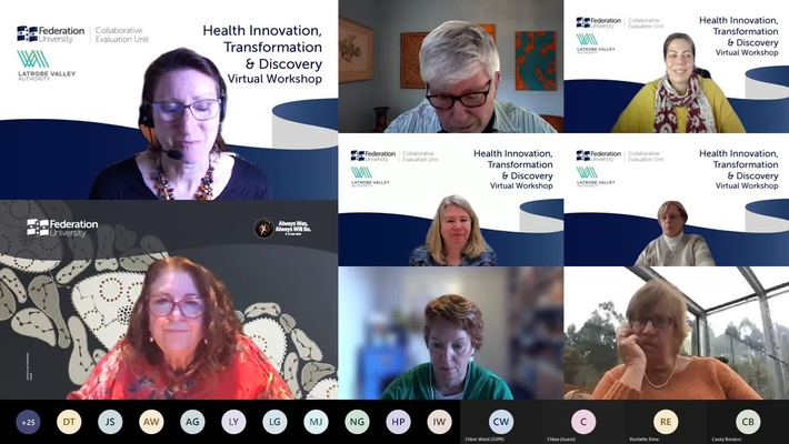 Health Innovation, Transformation & Discovery Virtual Workshop No. 1 (15 September 2021) – Part 3: Breakout Discussions