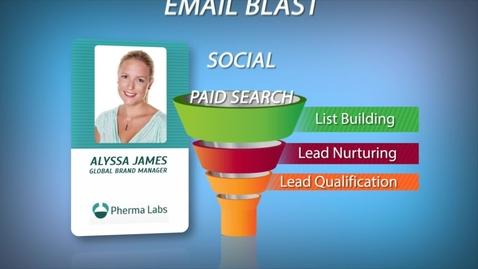 Thumbnail for entry Kaltura Marketing Automation Walkthrough