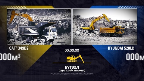 Thumbnail for entry CAT 349D2 vs Hyundai 520LC Product Study- Comparison