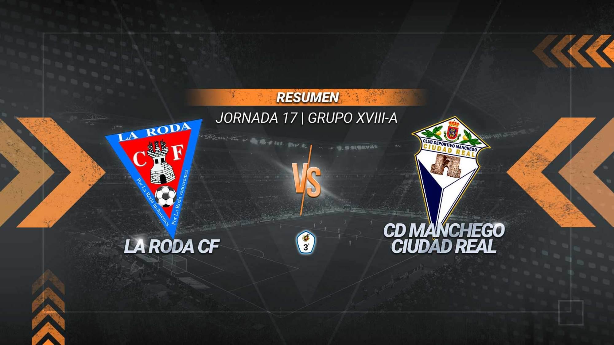 La Roda y Manchego empatan en un duelo directo en la parte alta del subgrupo A. El equipo de Jovi es quinto con 23, mientras que los mancheguistas son terceros con 27.
