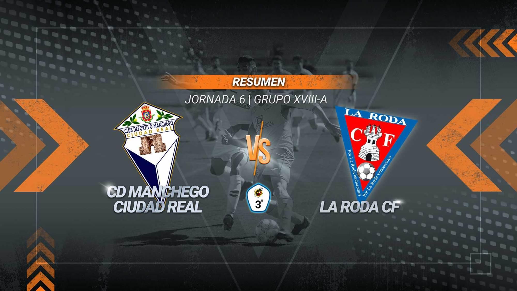 Goleada del Manchego con dos tantos de Castro y uno de Santi Real, en un encuentro que supone la primera derrota de la presente temporada para La Roda de Jovi.