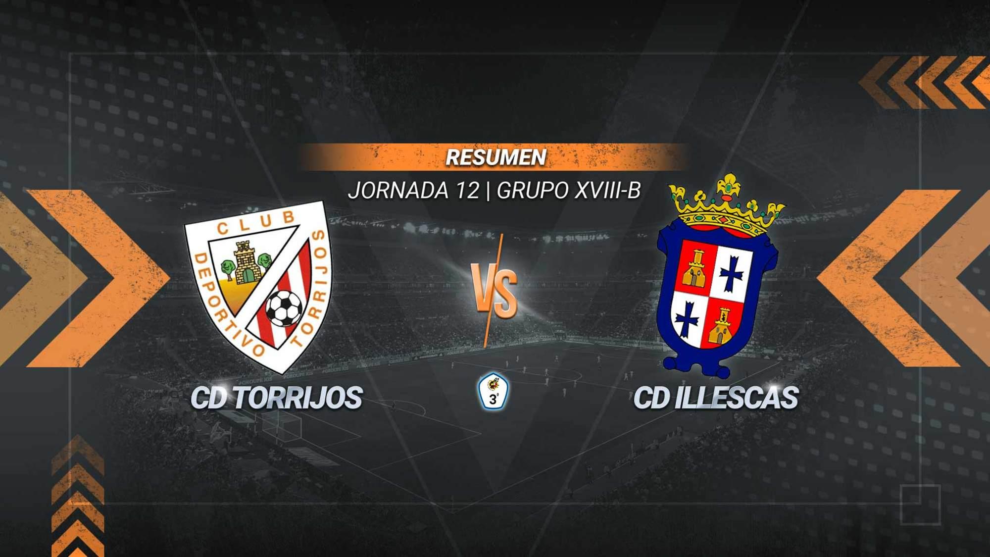 El Torrijos se impone al Illescas en el derbi provincial. Un gol de Pedropa permite a los torrijeños ganar después de su último tropiezo en el Salto del Caballo. El Torrijos es sexto con 21 puntos, mientras que el Illescas es noveno con 15.