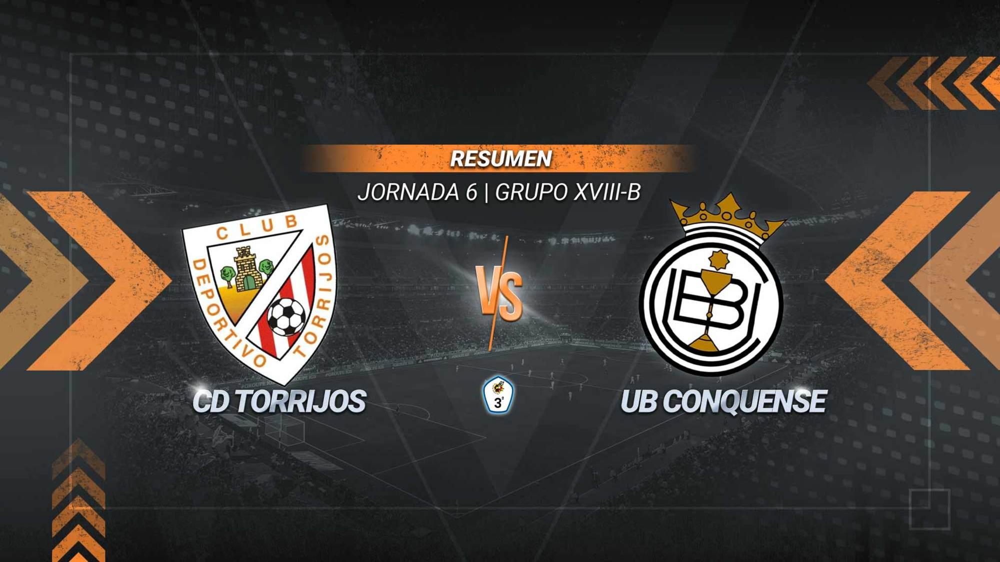 El Conquense asalta Torrijos y consigue el tercer triunfo de la temporada. Los goles de Paco Tomás, de penalti, y de Miguel Chaves, sitúan a los conquenses cuartos del subgrupo B. En el cuadro torrijeño ha anotado Borja.