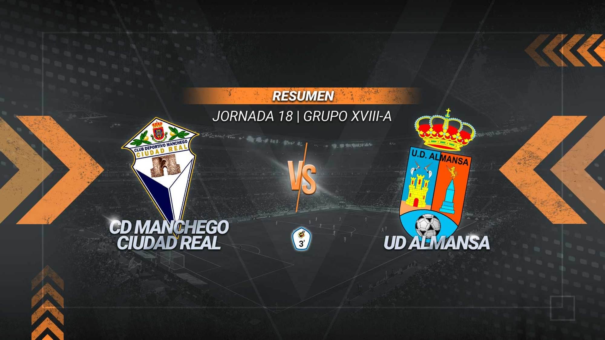 El Almansa rasca un empate en Ciudad Real. Los almanseños supieron frenar al tercer clasificado para alcanzar los 16 puntos. El Manchego suma su segundo empate a cero de manera consecutiva, aunque se mantiene en los puestos de play-off.