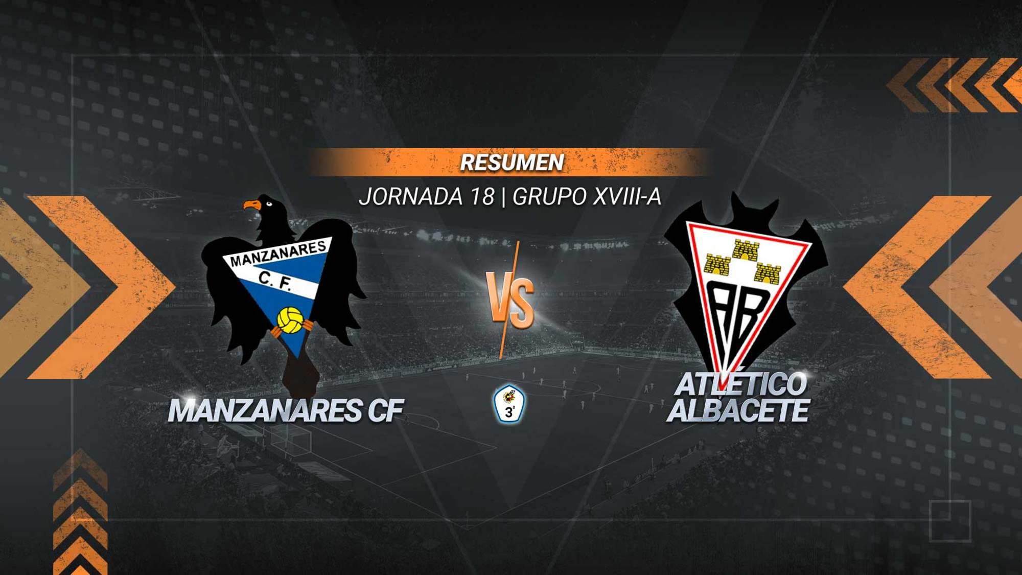 El Atlético Albacete se deja el liderato en su visita al José Camacho. Los manzanareños suman por quinto partido consecutivo y alcanzan los 15 puntos, mientras que el filial albaceteño cosecha su segunda jornada sin ganar y deja la primera posición en manos del Calvo Sotelo.
