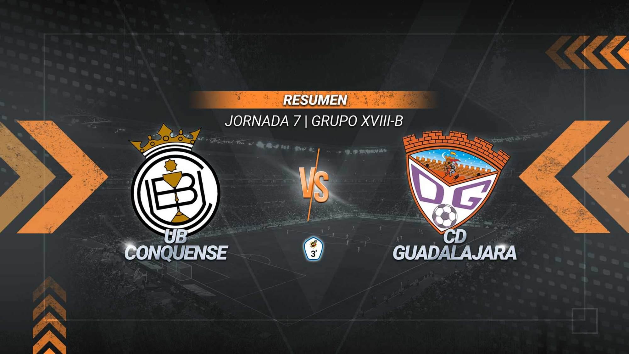 Un gol de Gérica decide el duelo de favoritos al ascenso y da al Conquense la cuarta victoria de la temporada. Los de Fran García alcanzan los doce puntos y superan al Guadalajara, que cae cinco jornadas después y se queda con once.
