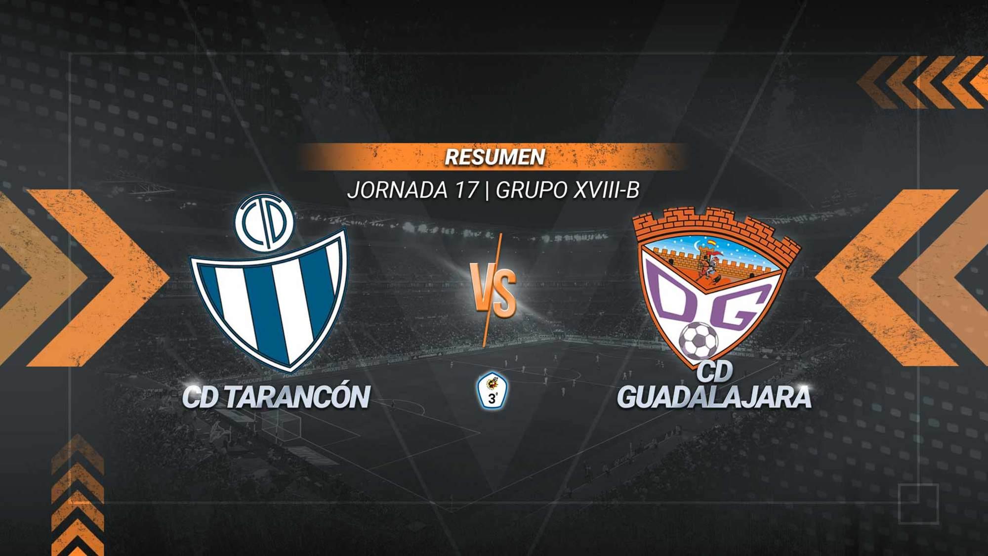 El Guadalajara remonta en un duelo directo ante el Tarancón y le quita la segunda plaza. Un gol de Sergio Pérez en el 90' le dio los tres puntos a los alcarreños, que dejan atrás dos derrotas consecutivas y alcanzan los 27 puntos. Los taranconeros se quedan con 25.