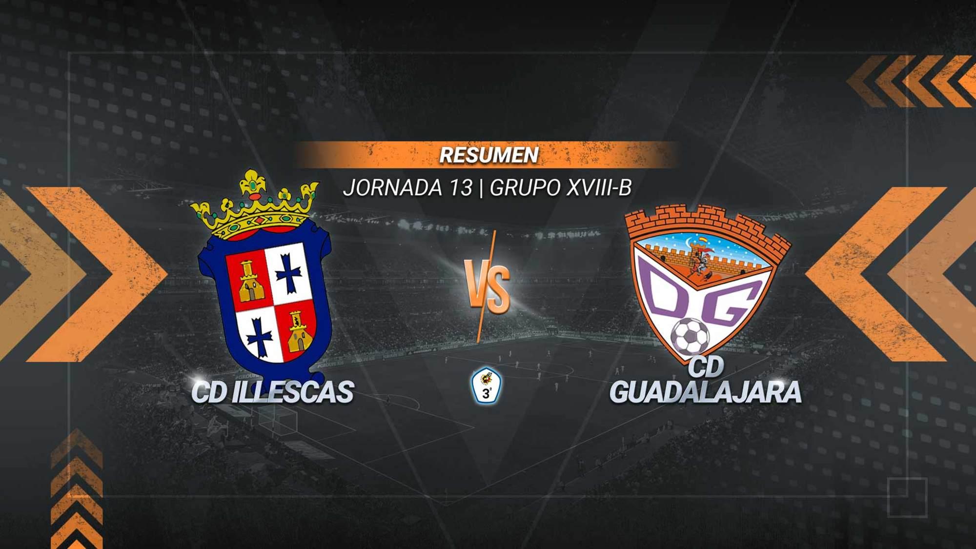 El Guadalajara remonta en Illescas y es segundo de forma provisional. Los goles de Adri Castro, de penalti, y de Miki Capellá en los últimos minutos aúpan a los alcarreños hasta los 20 puntos. El Illescas, en el que anotó Fer Harta, se queda sexto con 14.
