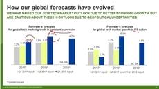 The 2018-2019 Global Tech Market Outlook