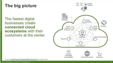Predictions 2019: Cloud Computing