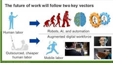 Assess Your Readiness For AI And Automation With The Robotics Quotient