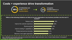 Key Takeaways From The 2018 Oracle Services Provider Forrester Wave™