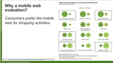Best Practices From The Forrester Retail Wave™: US Mobile Web, Q4 2017