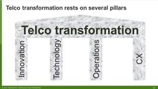 The Future Of Telecoms: Strategies To Transform Telcos Into Digital Services Providers