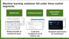 Forrester Wave™ Alert: Shortlist The Best Of 22 Machine Learning Solutions For Your Enterprise