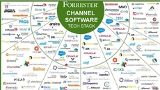 Forrester : Search