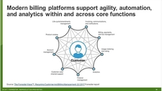 Using The Forrester Wave™: How To Choose The Right Billing Platform In The Age Of The Customer