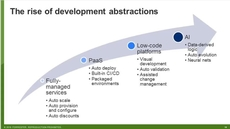 Five Things Development Shops Must Know About The Public Clouds