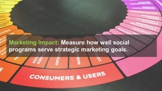How To Measure Social Marketing Programs