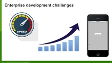 Forrester Futurology: The Future Of Application Development