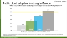 Taking The Pulse Of Europe's Cloud: What You Need To Know About Cloud Computing In Europe For 2018