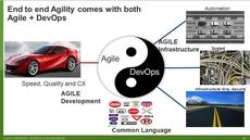 Agile? No Thanks! Agile + DevOps, Please!