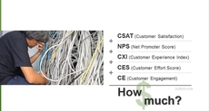 Hardwire Your Business Performance To CX And Customer Engagement, Or Die Trying