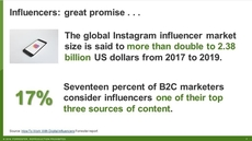 The Forrester New Wave™: Influencer Marketing Solutions, Q4 2018