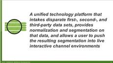 Forrester Wave™: Data Management Platforms, Q2 2017